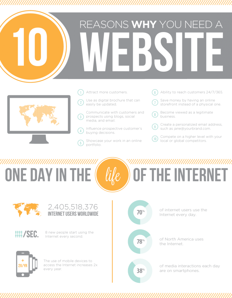 stats-for-web-development